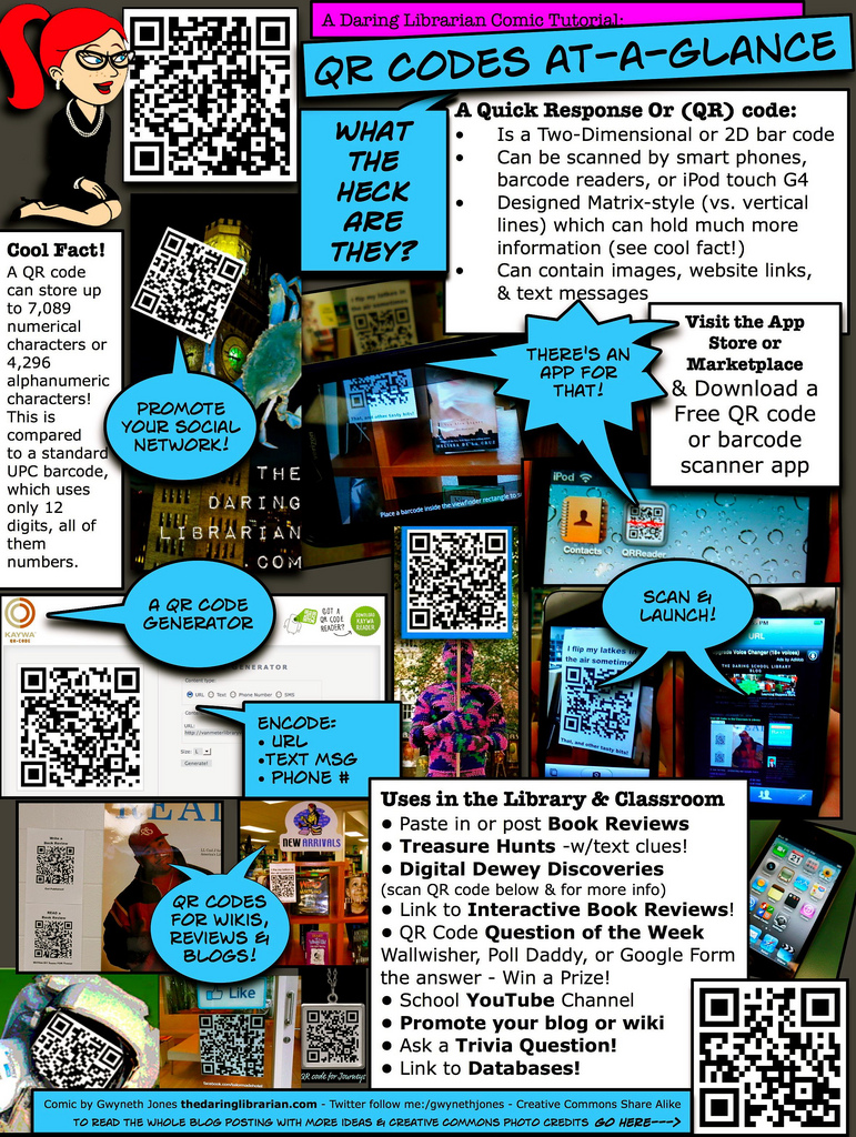 QR Codes At a Glance Comic (by theDaringLibrarian.com)