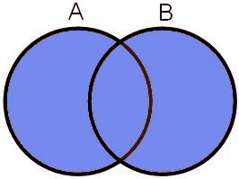 Boolean OR