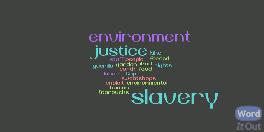 slavery environment word cloud