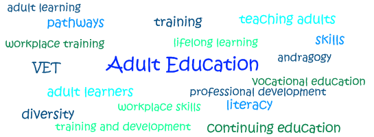 Adult Education Keywords