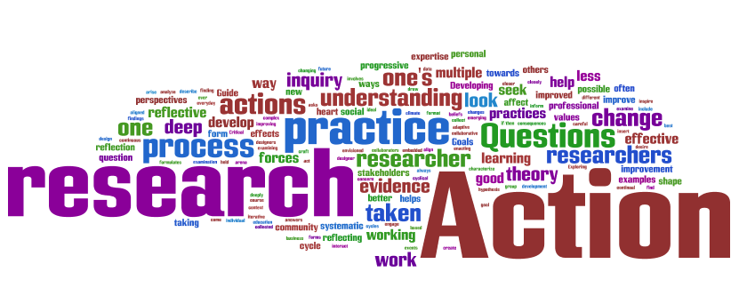Research Wordle