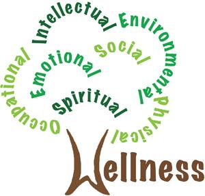 7 dimensions of wellness tree