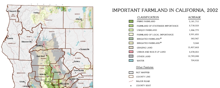 Important Farmland in California
