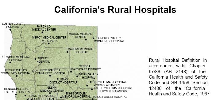 California's Rural Hospitals