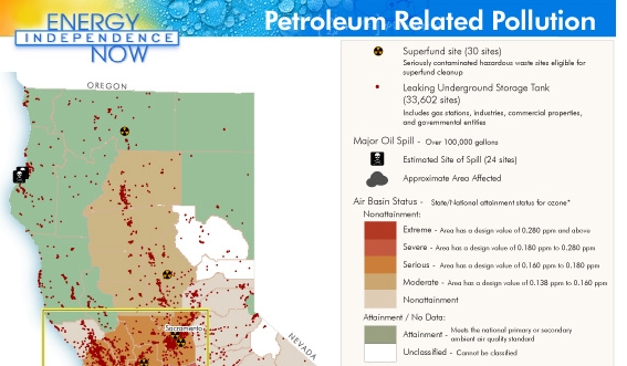 Petroleum Related Pollution