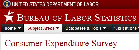 BLS Consumer Expenditure Survey website