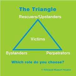 Roles Diagram