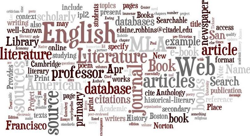 Wordle of English LibGuide