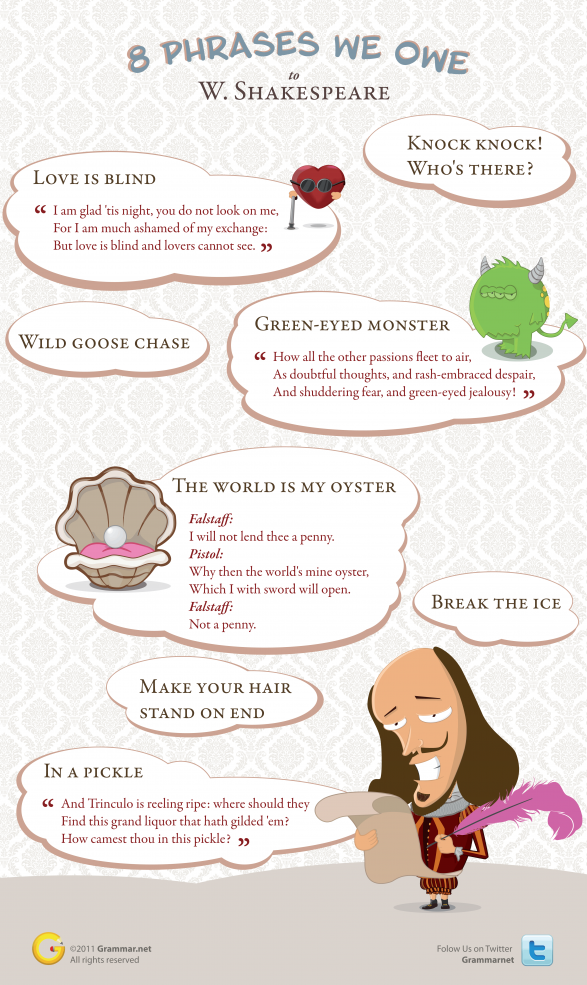 Eight phrases that were first used by Shakespeare