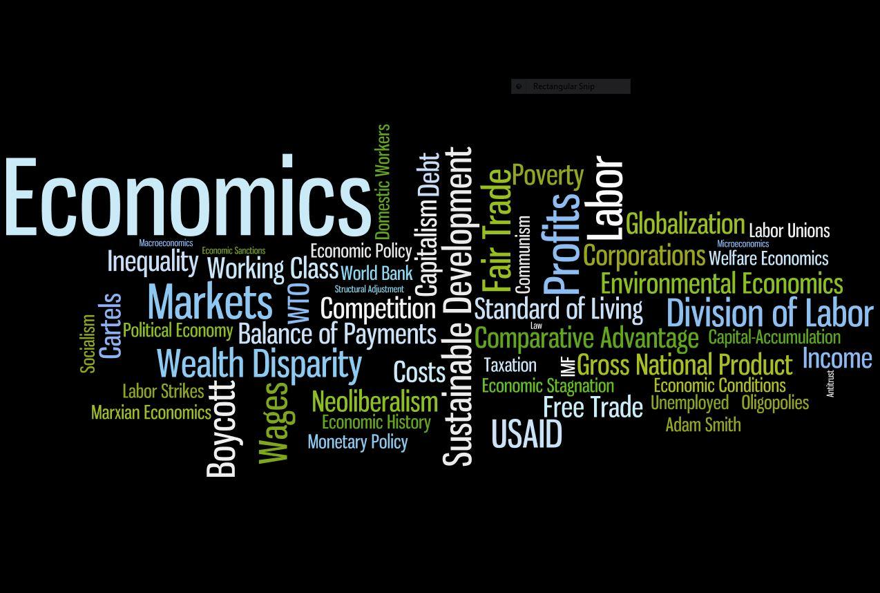 Economic Wordle Image