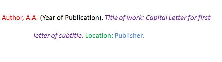 APA book citation format