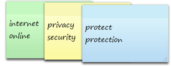 Image of similar words: internet and online, privacy and security, protect and protection