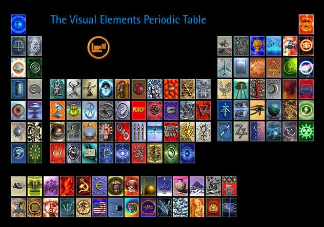 Visual Elements