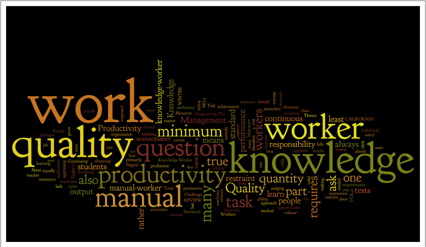 Drucker Wordle