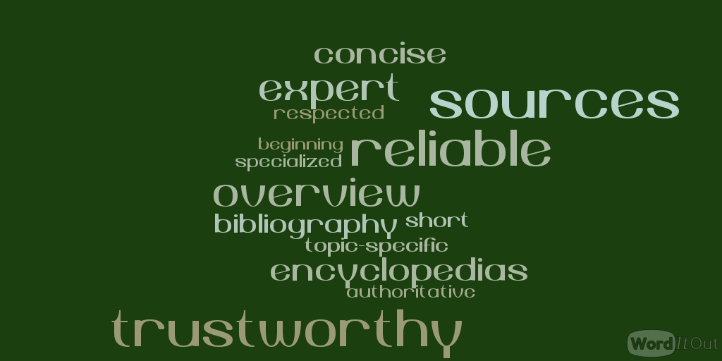 Encyclopedia Wordle