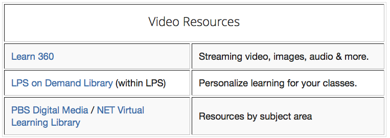 LPSDO Library Media Services