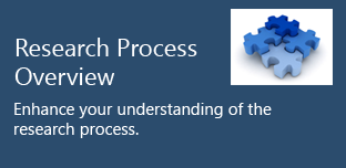 Research Process Overview - Enhance your understanding of the research process.