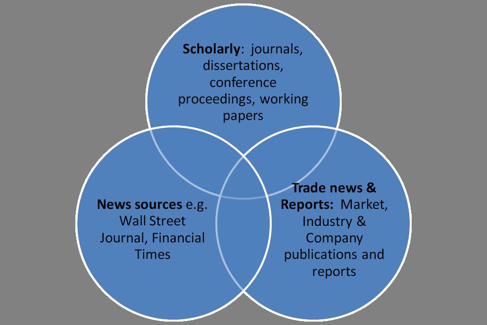 Venn diagram highlighting ABI content.
