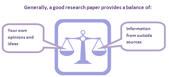 graphic of scales, to illustrate balancing of one's own opinions and outside sources in a research paper
