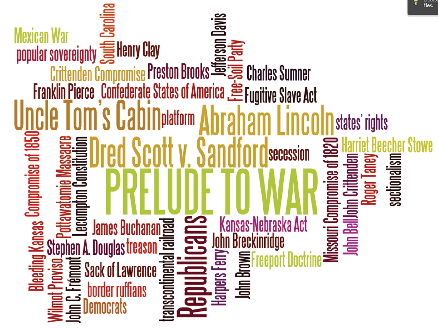Created with wordle.net