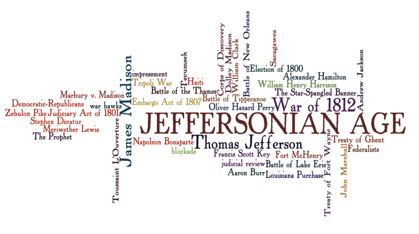 Created by M. Spencer using wordle.net
