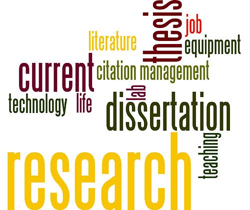 word cloud of words describing graduate experience