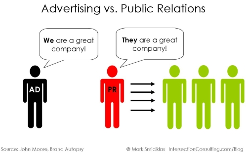 Advertising vs. PR