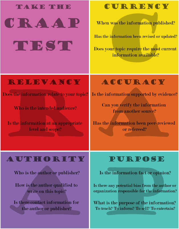 Take the CRAAP test: Currency, Relevancy, Accuracy, Authority, Purpose.
