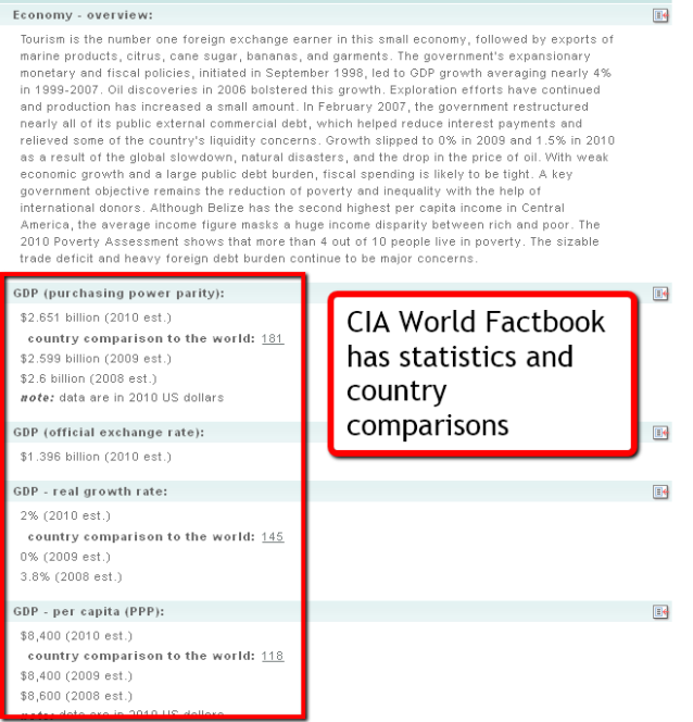 CIA World Factbook showing statistics and comparisions