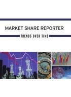Market Share Reporter, 2012 (GVRL)