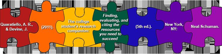 citation jigsaw solved