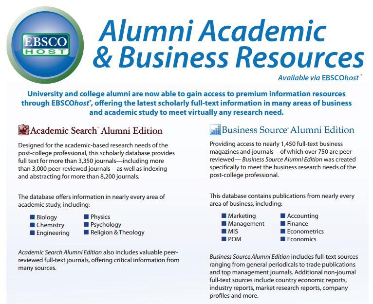 EBSCOhost Alumni Databases