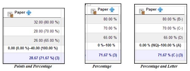pic of grade displays