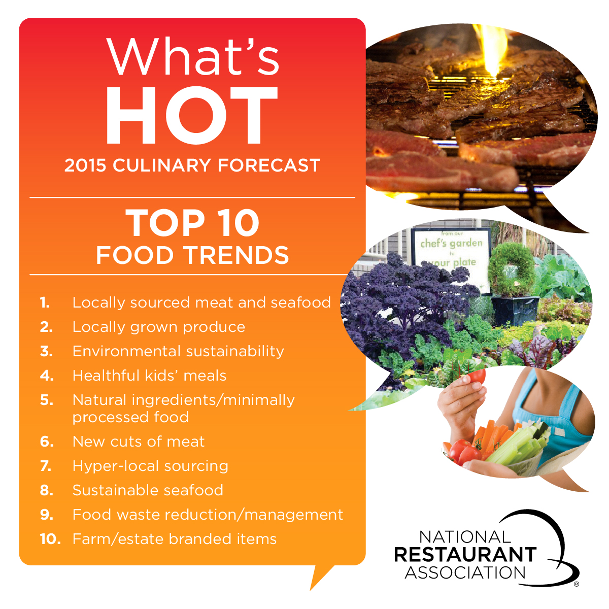 What's Hot 2015
