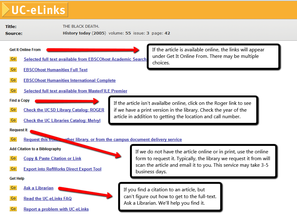 UC-eLinks screenshot that highlights where to click to get an article online from a database, find a copy in print from the catalog, request it through interlibrary loan, and get help from ask a librarian chat reference service