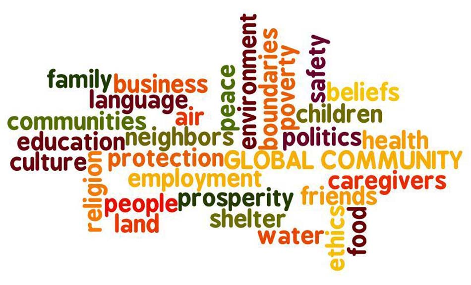 global community wordle