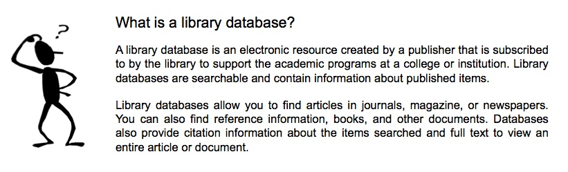 What is a library database? A library database is an electronic resource created by a publisher that is subscribed to by the library to support the academic programs at a college or institution. Library databases are searchable and contain information about published items. Library databases allow you to find articles in journals, magazines, or newspapers. You can also find reference information, books, and other documents. Databases also provide citation information about the items searched and full text to view an entire article or document.