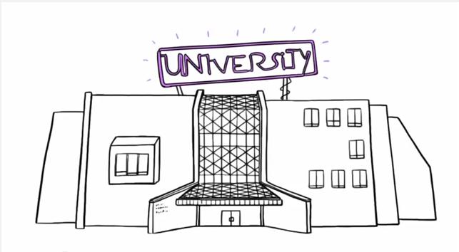 Public versus Academic libraries video