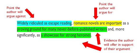 """""""Widely ridiculed as escape reading, [Point the author will argue against] romance novels are important [Point the author will argue for] as a proving ground for many never-before-published writers and more significantly, as a showcase for strong heroines."""" [Evidence the author will offer in support of their argument]"""