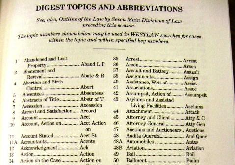 West Digest Key Numbers