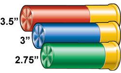 Shotguns Lengths