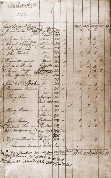 1790 census form