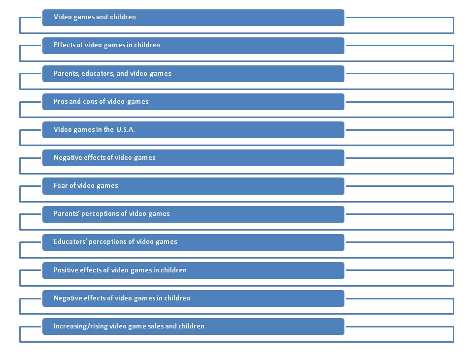 keyword chart