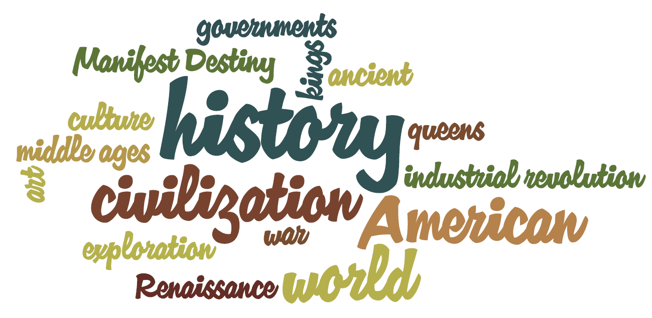 word collage of words related to history