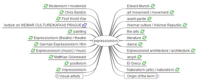 simpel door Wikipedia browsen met Wikimindmap