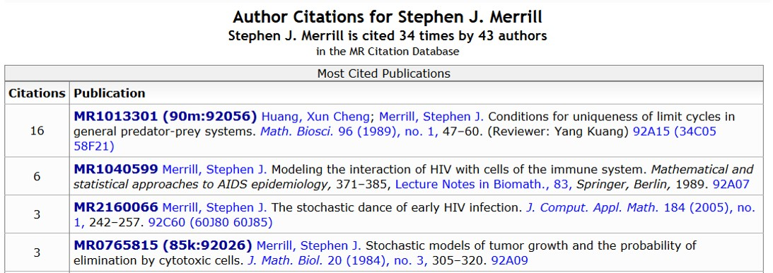 Screen example showing citation counts