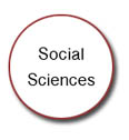 Research in the social sciences