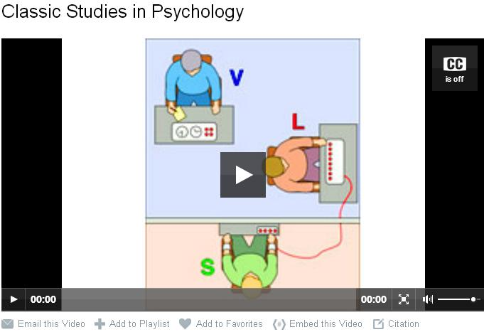 Classic Studies in Psychology