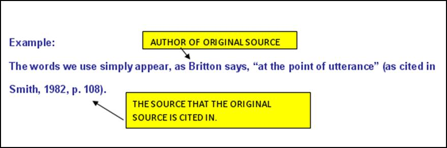 Inderect citation with the author and source highlighted