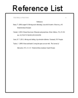 Reference list example